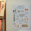 Poster Lovely Streets - Lo que me enamora de Barcelona