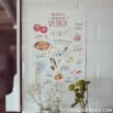 Poster Lovely Streets - Lo que me enamora de Valencia